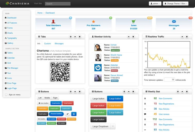 Free responsive bootstrap admin templates 2014 w3lessons for Admin template free download in php